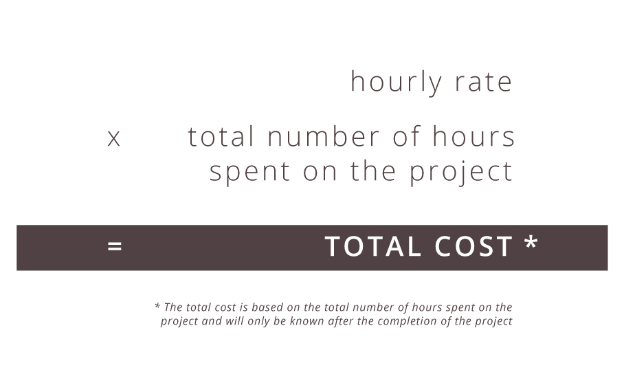 hourly rate price formula