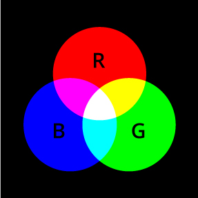 rgb colour mode red green blue