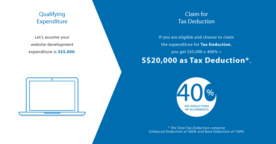 pic example claim tax deduction allowance