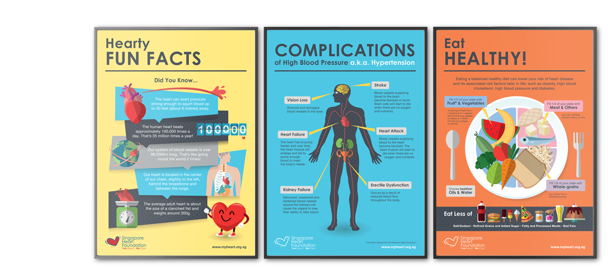 heart health poster design singapore heart foundation