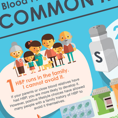 shf singapore heart foundation high blood pressure 5 common myths poster