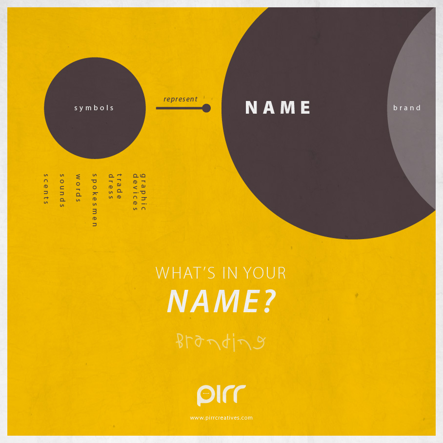 06 branding what is in your name