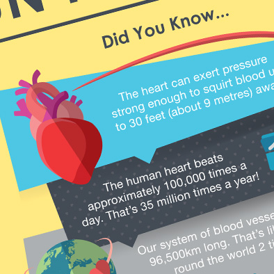 shf singapore heart foundation hearty fun facts poster