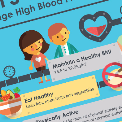 shf singapore heart foundation ways prevent manage high blood pressure poster