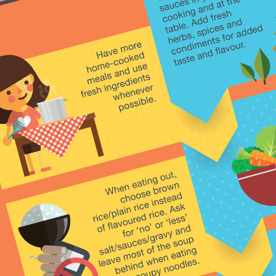 shf singapore heart foundation ways reduce salt in diet poster