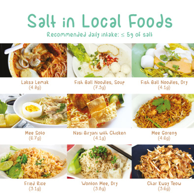 shf singapore heart foundation salt local foods handbook